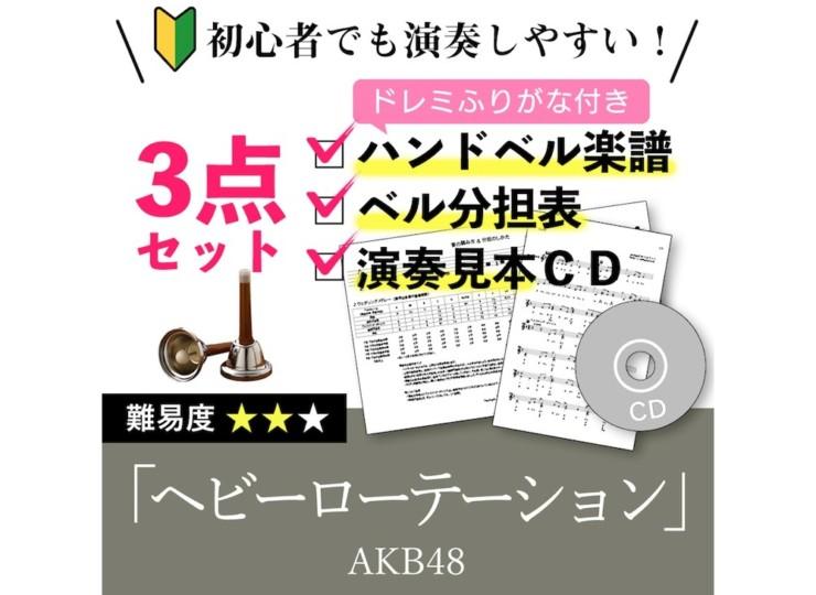 score_hr