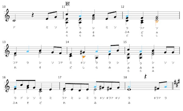 ハンドベル楽譜カラー音符