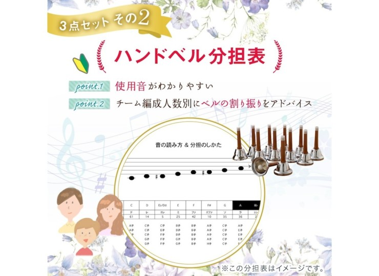 score_butterfly