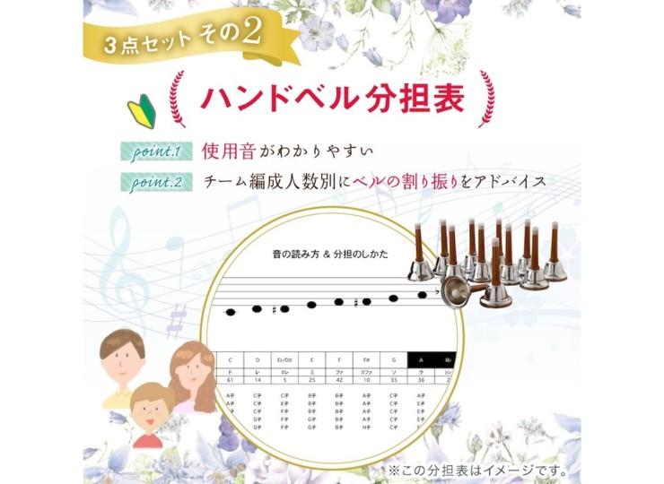 score_koi