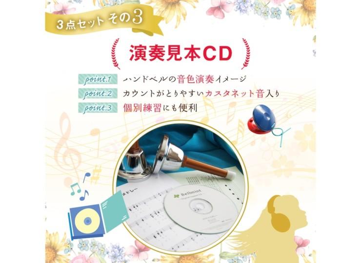 score_miraiyosouzu2